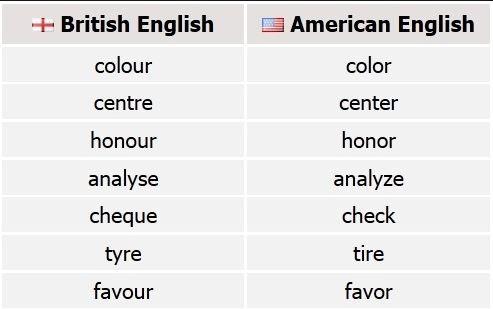 تفاوت املایی انگلیسی استرالیا